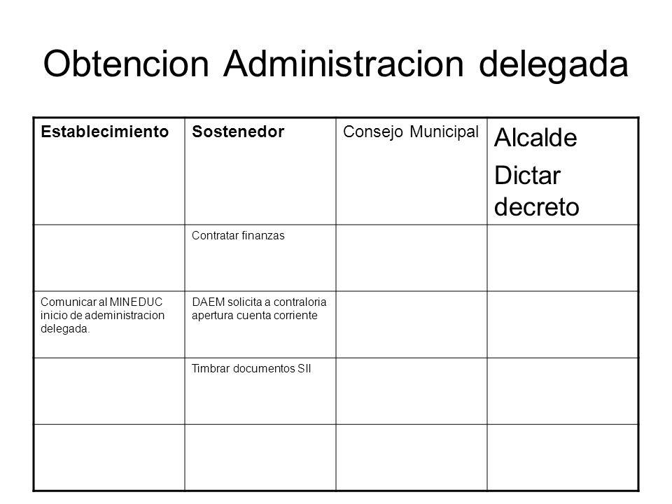 Obtencion Administracion delegada