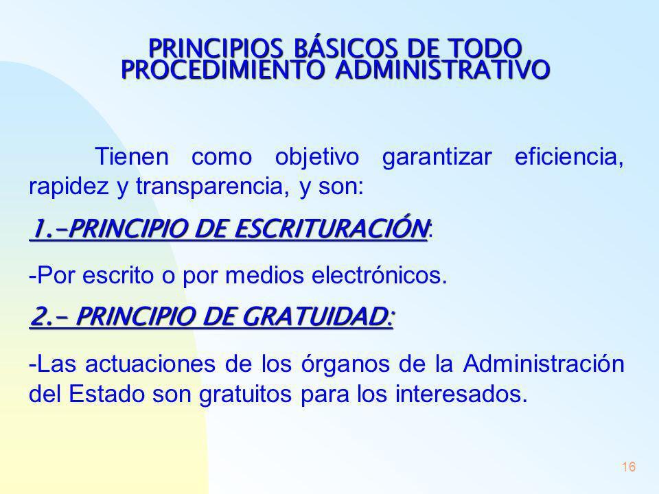 PRINCIPIOS BÁSICOS DE TODO PROCEDIMIENTO ADMINISTRATIVO