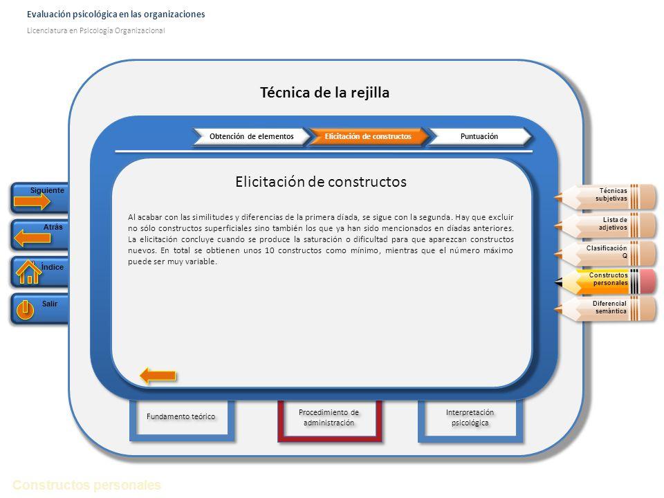 Obtención de elementos Elicitación de constructos
