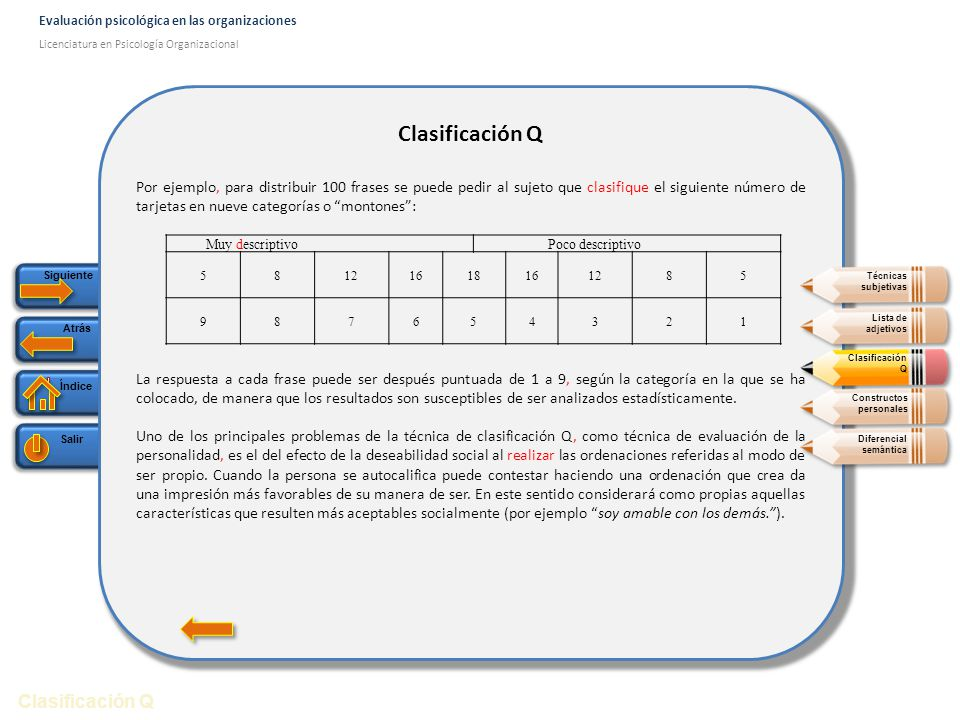 Clasificación Q Clasificación Q