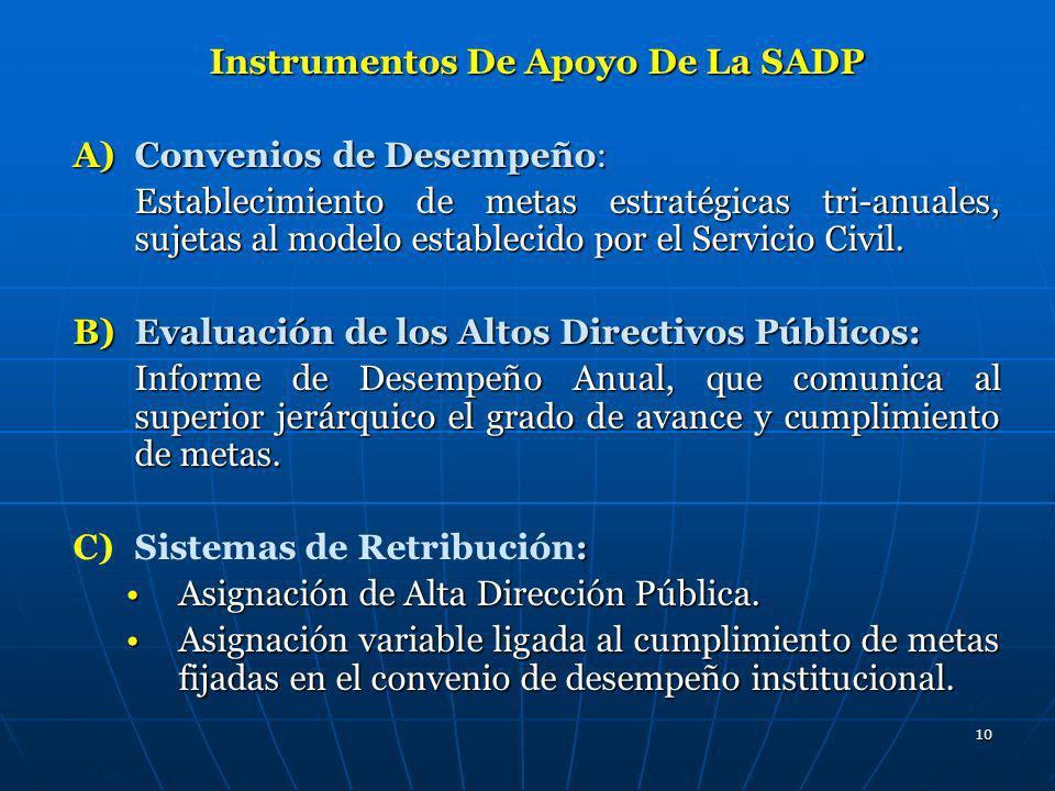 Instrumentos De Apoyo De La SADP