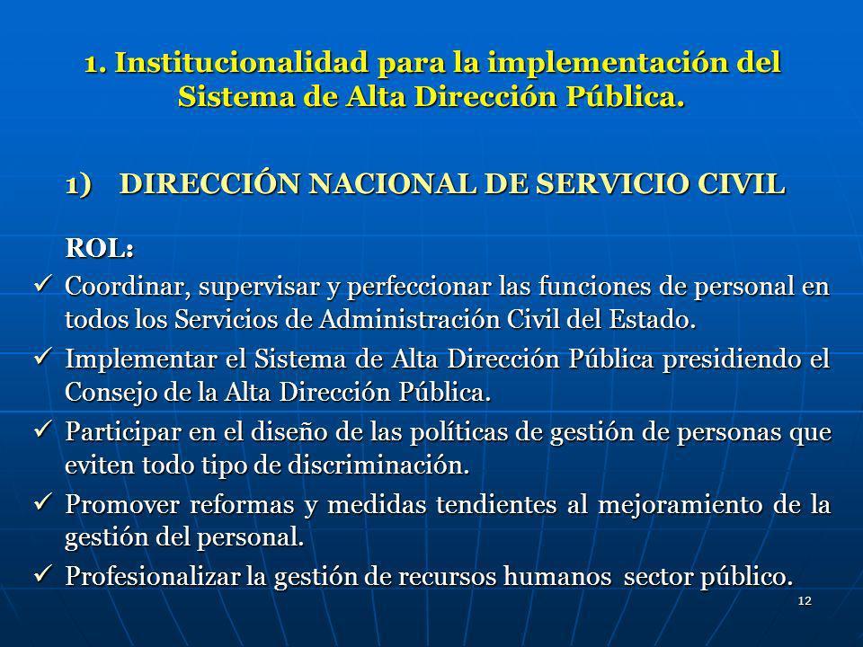 1) DIRECCIÓN NACIONAL DE SERVICIO CIVIL