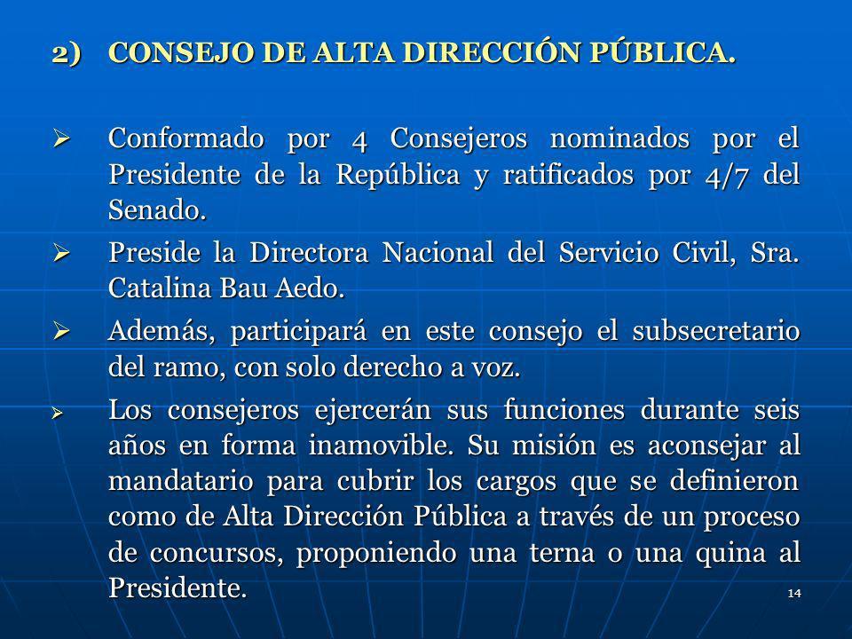 2) CONSEJO DE ALTA DIRECCIÓN PÚBLICA.