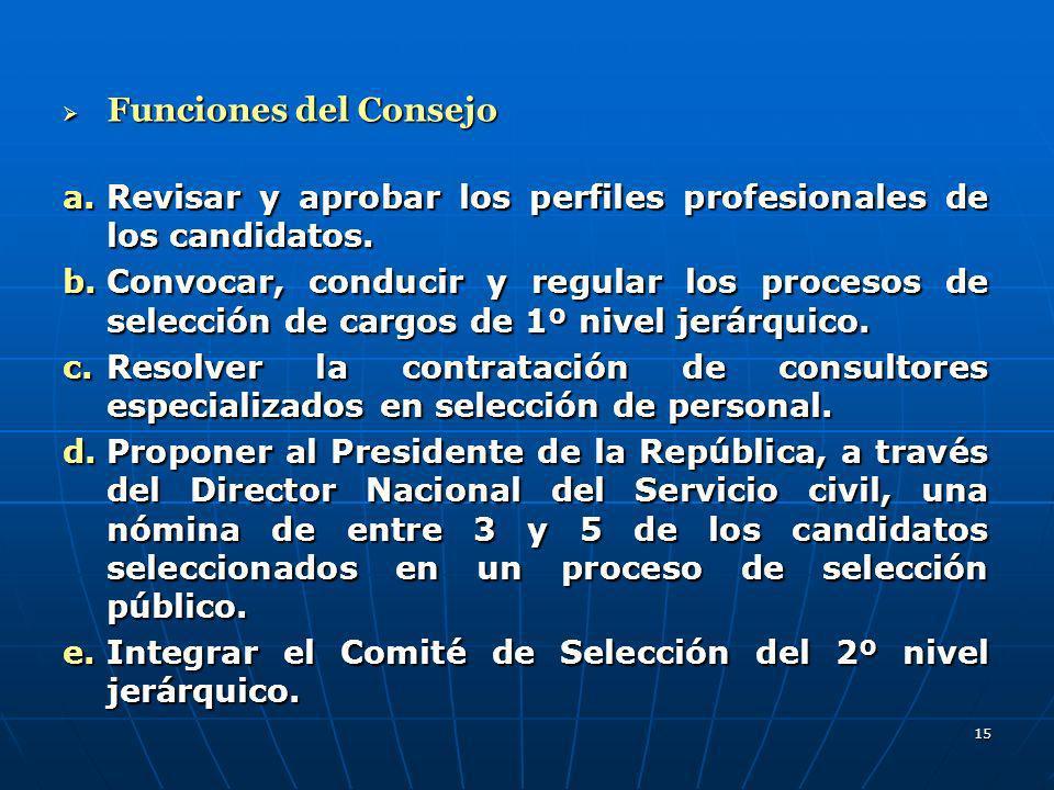 Funciones del Consejo Revisar y aprobar los perfiles profesionales de los candidatos.