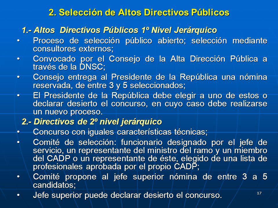 2. Selección de Altos Directivos Públicos