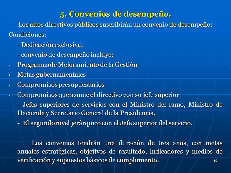 5. Convenios de desempeño.