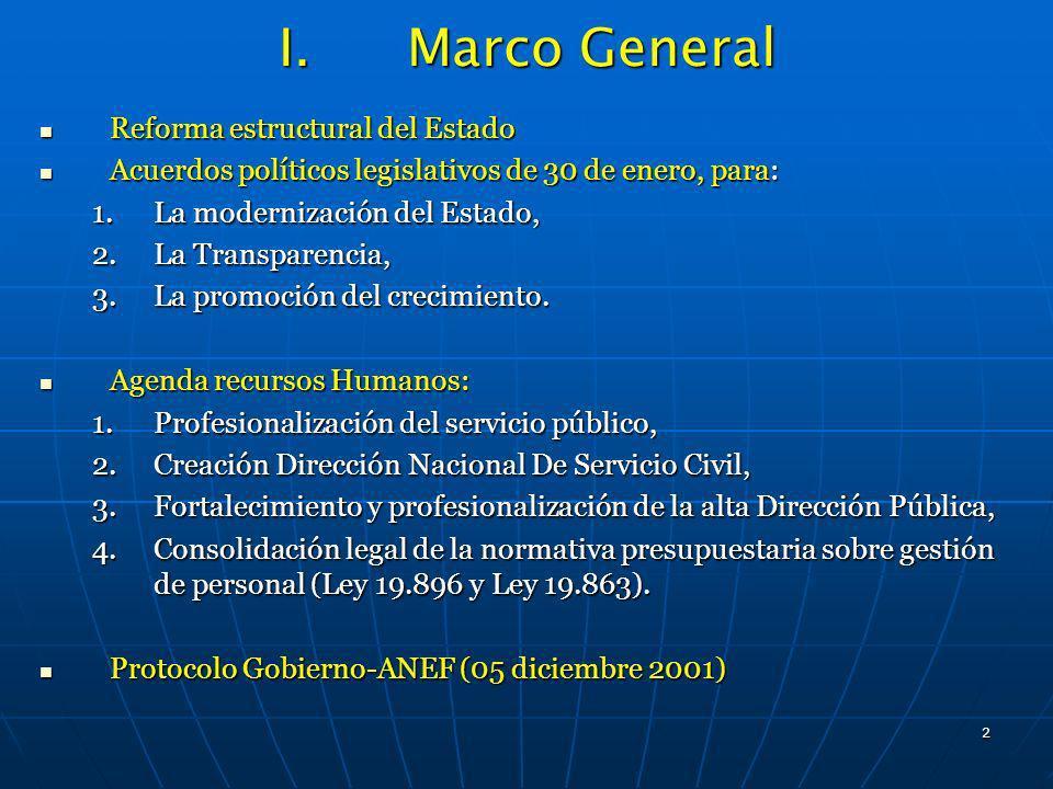 Marco General Reforma estructural del Estado