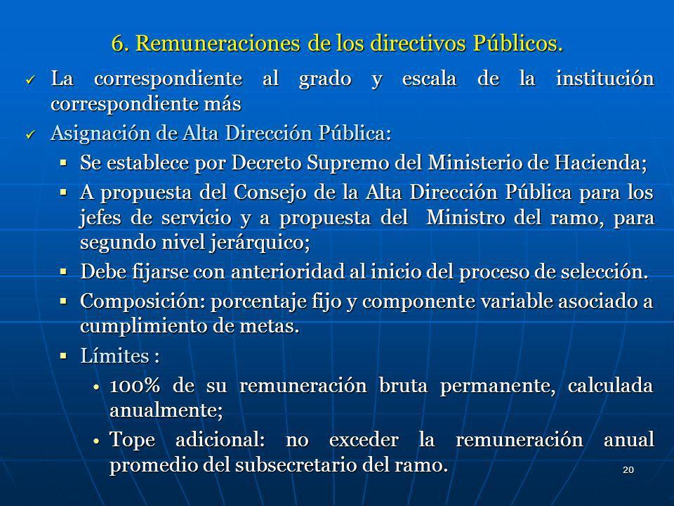 6. Remuneraciones de los directivos Públicos.