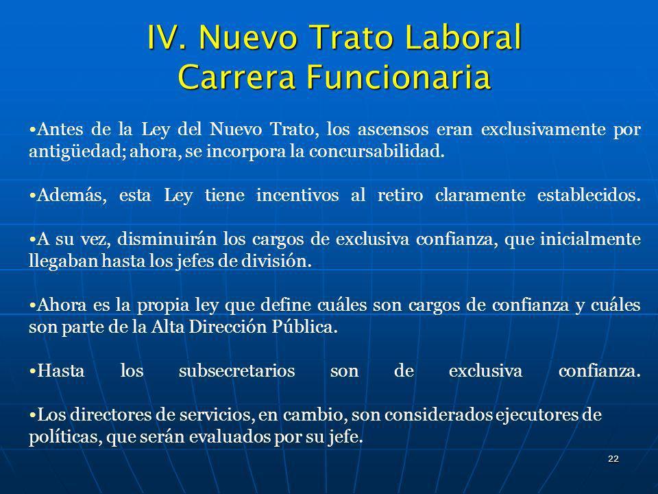 IV. Nuevo Trato Laboral Carrera Funcionaria