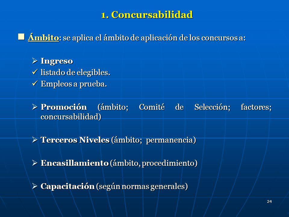1. Concursabilidad Ámbito: se aplica el ámbito de aplicación de los concursos a: Ingreso. listado de elegibles.