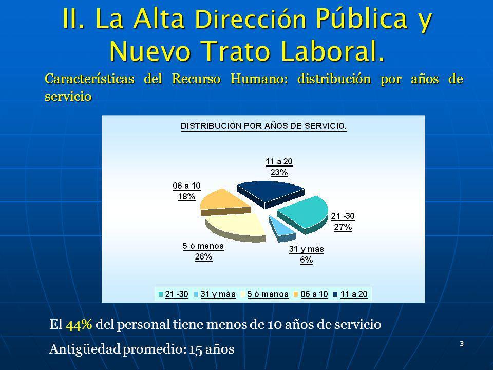 II. La Alta Dirección Pública y Nuevo Trato Laboral.