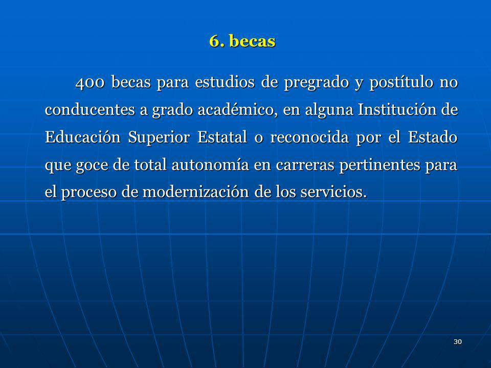 6. becas
