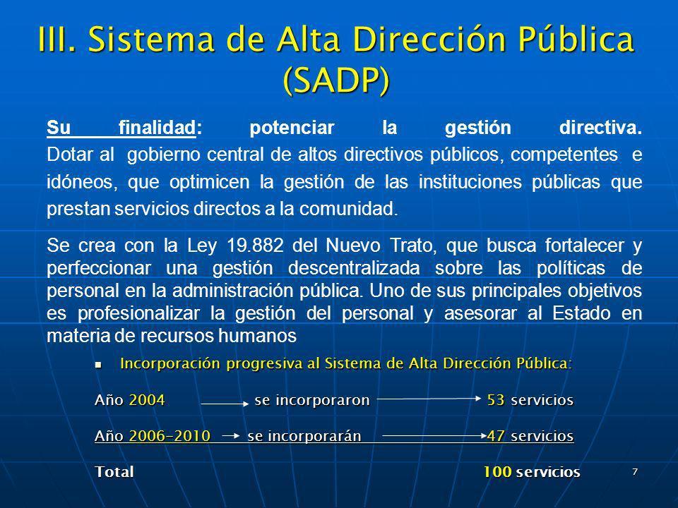 III. Sistema de Alta Dirección Pública (SADP)