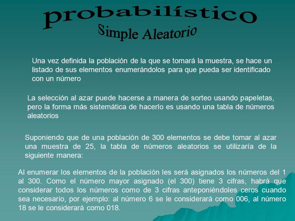 probabilístico Simple Aleatorio