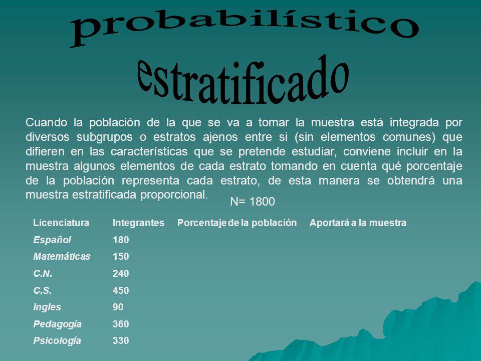probabilístico estratificado