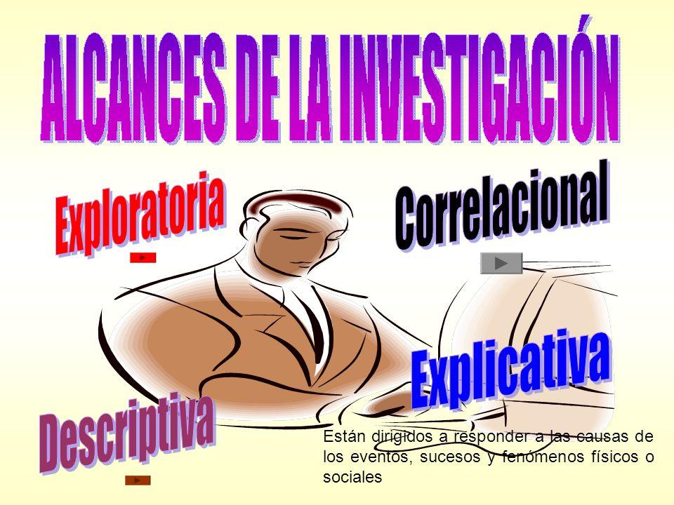 Están dirigidos a responder a las causas de los eventos, sucesos y fenómenos físicos o sociales
