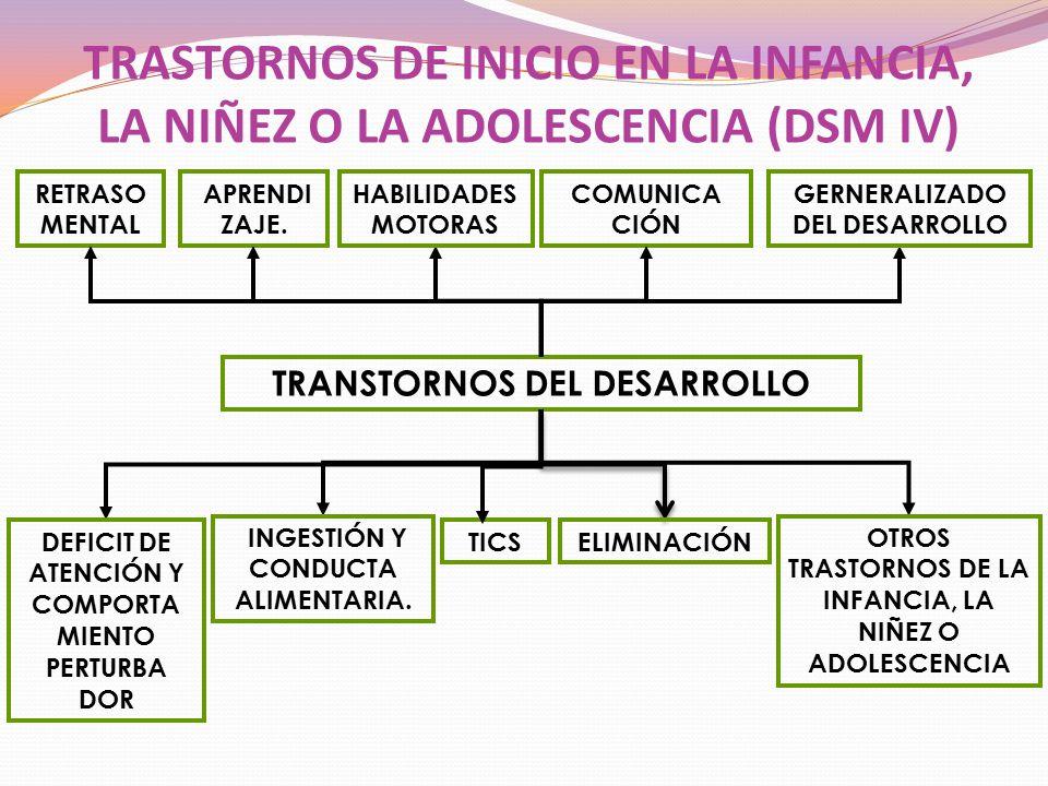 TRASTORNOS DE INICIO EN LA INFANCIA, LA NIÑEZ O LA ADOLESCENCIA (DSM IV)