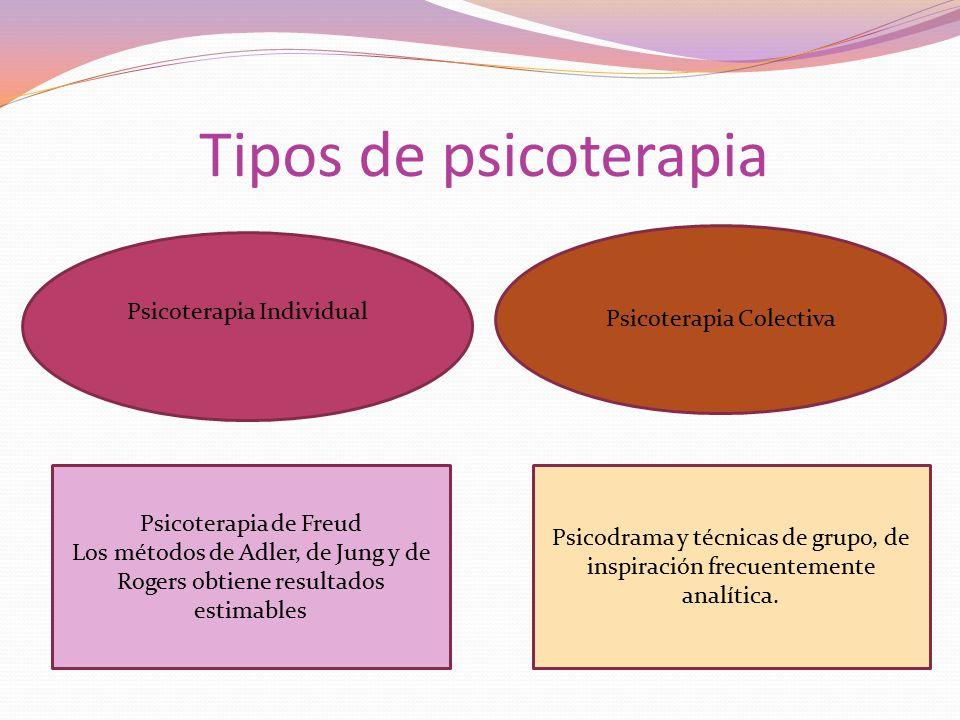 Tipos de psicoterapia Psicoterapia Colectiva Psicoterapia Individual