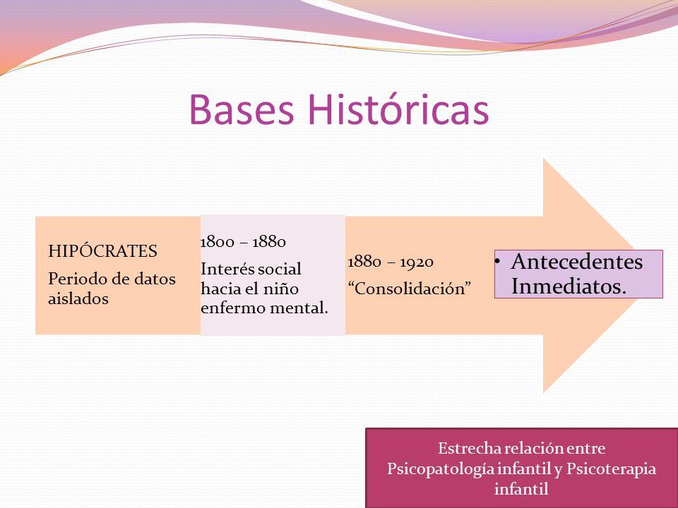 Bases Históricas Antecedentes Inmediatos. Estrecha relación entre