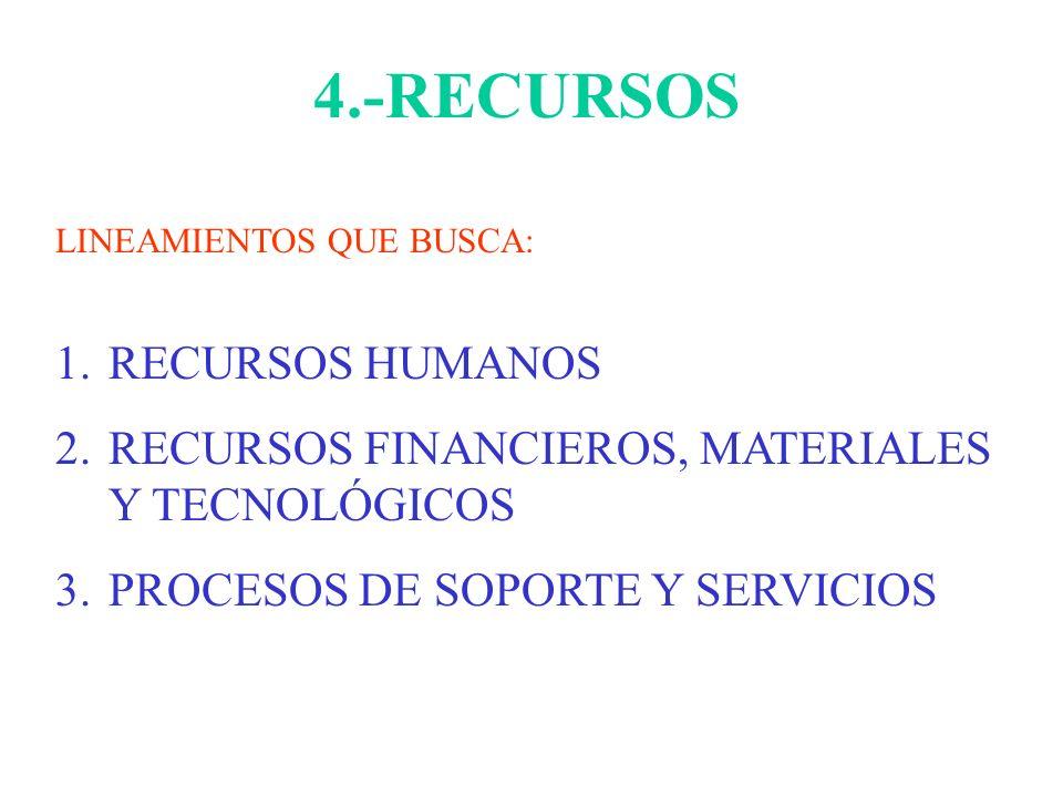 4.-RECURSOS RECURSOS HUMANOS