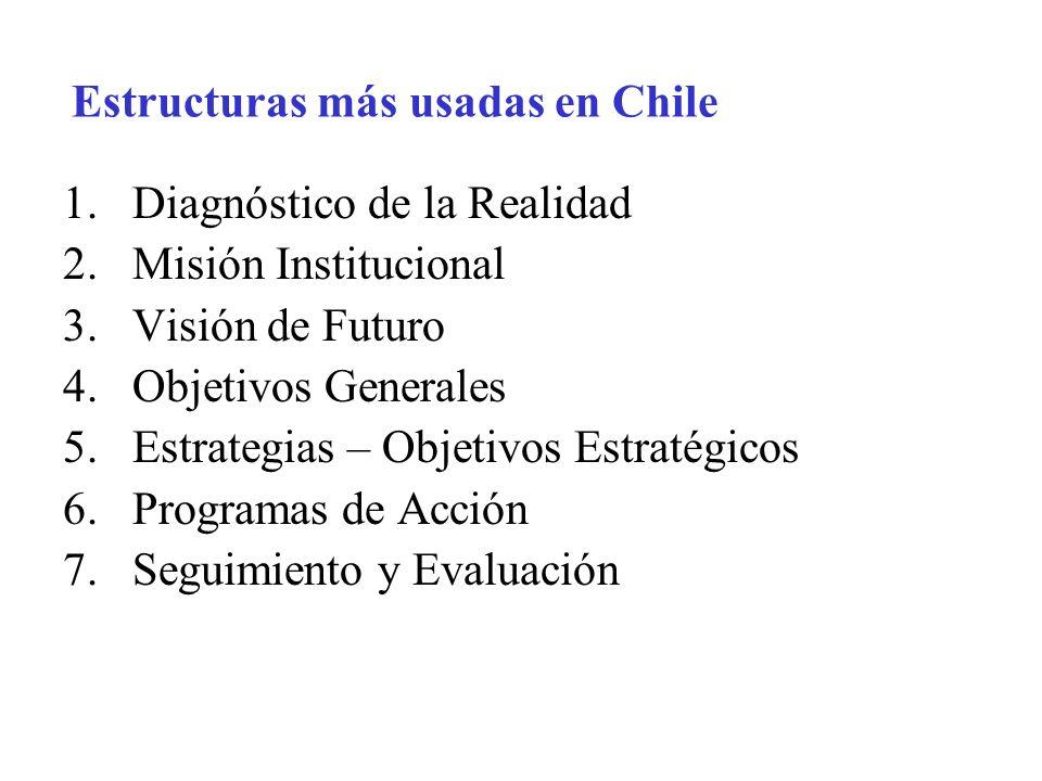Estructuras más usadas en Chile