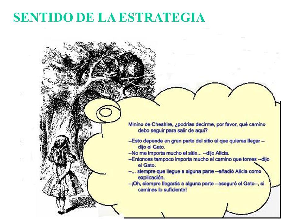 SENTIDO DE LA ESTRATEGIA