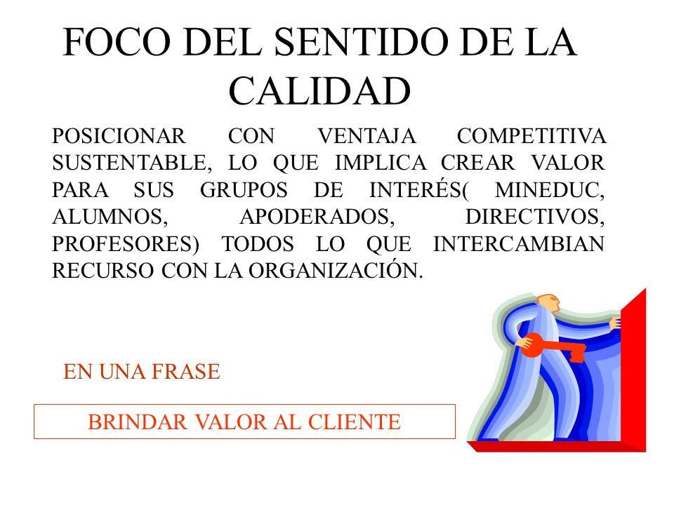 FOCO DEL SENTIDO DE LA CALIDAD
