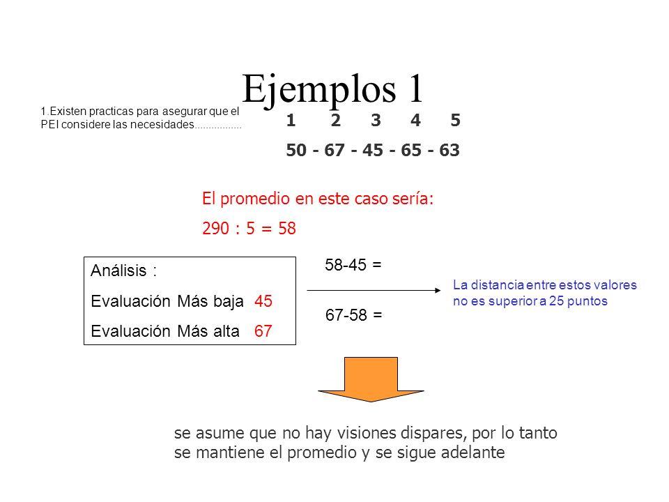 Ejemplos 1 1.Existen practicas para asegurar que el PEI considere las necesidades................. 1 2 3 4 5.