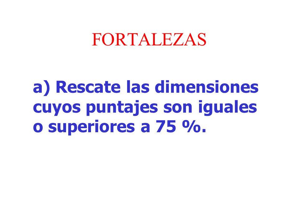 FORTALEZAS a) Rescate las dimensiones cuyos puntajes son iguales o superiores a 75 %.