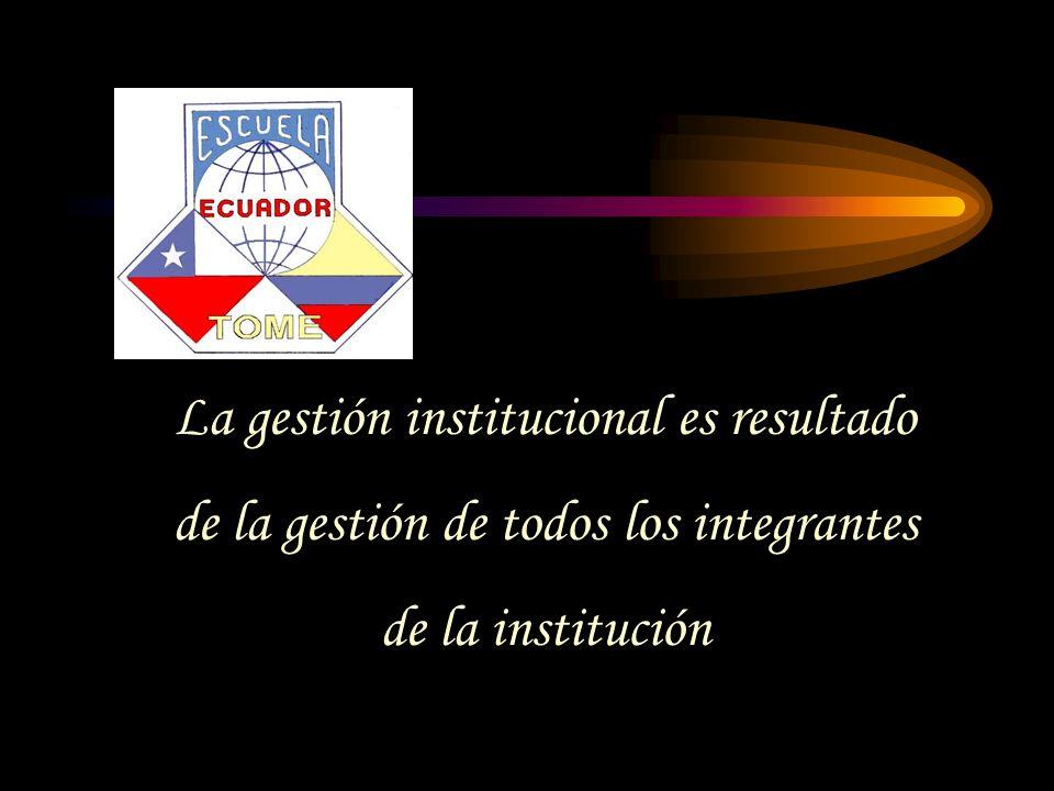 La gestión institucional es resultado