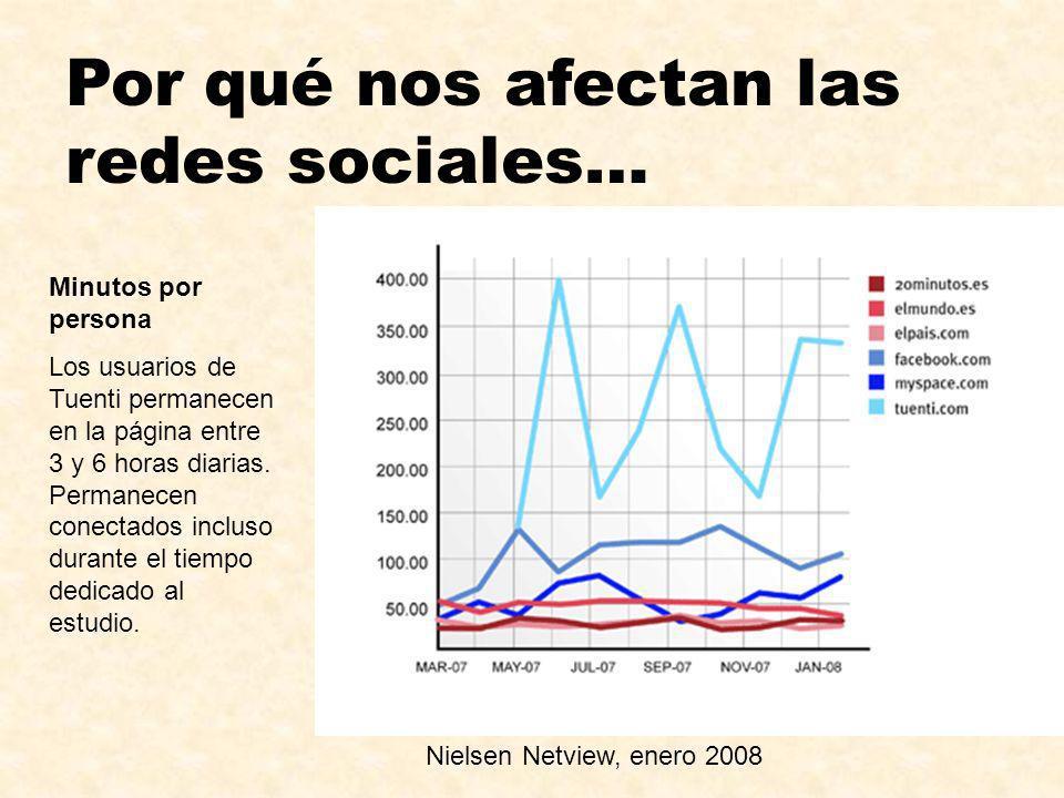 Por qué nos afectan las redes sociales…