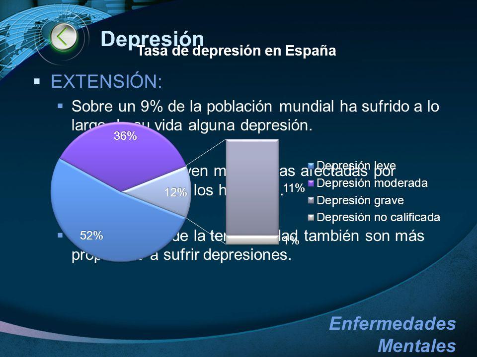 Depresión EXTENSIÓN: Sobre un 9% de la población mundial ha sufrido a lo largo de su vida alguna depresión.