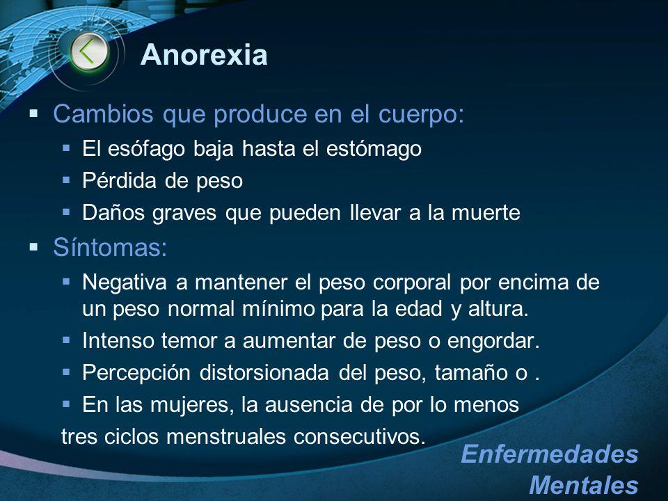 Anorexia Cambios que produce en el cuerpo: Síntomas: