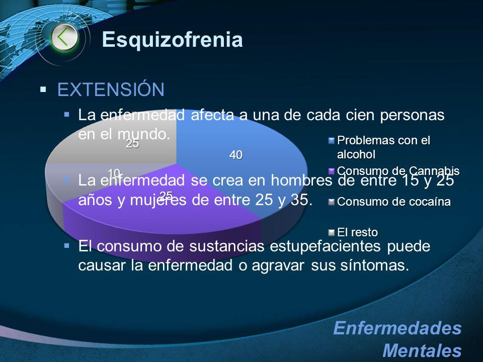 Esquizofrenia EXTENSIÓN