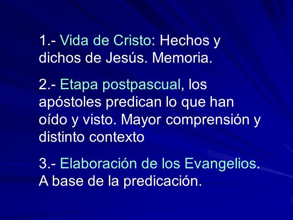 1.- Vida de Cristo: Hechos y dichos de Jesús. Memoria.