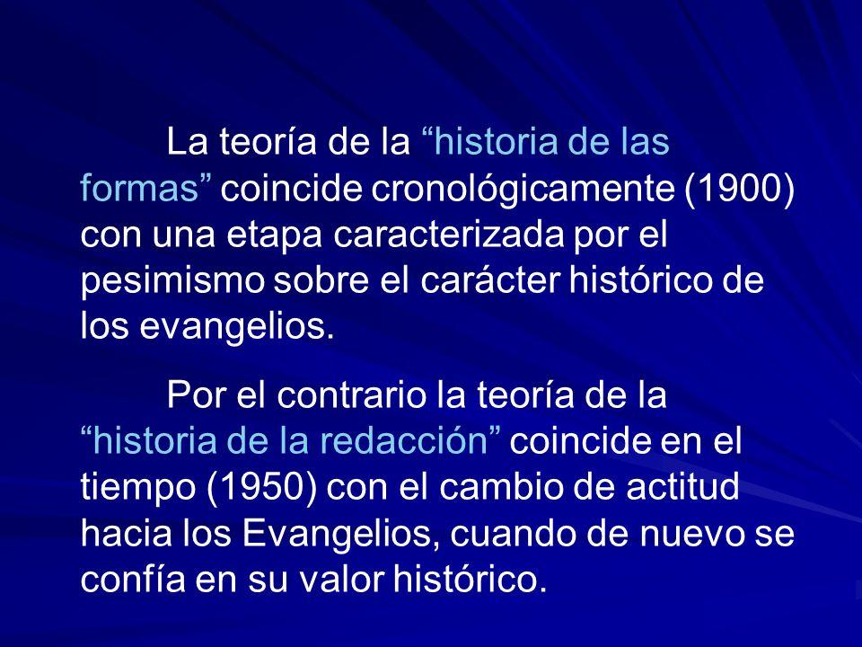 La teoría de la historia de las formas coincide cronológicamente (1900) con una etapa caracterizada por el pesimismo sobre el carácter histórico de los evangelios.