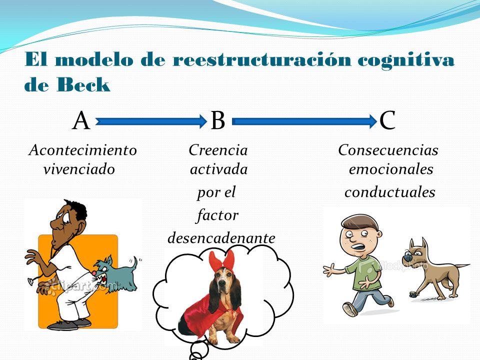 El modelo de reestructuración cognitiva de Beck
