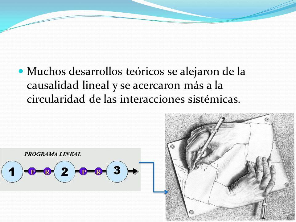 Muchos desarrollos teóricos se alejaron de la causalidad lineal y se acercaron más a la circularidad de las interacciones sistémicas.