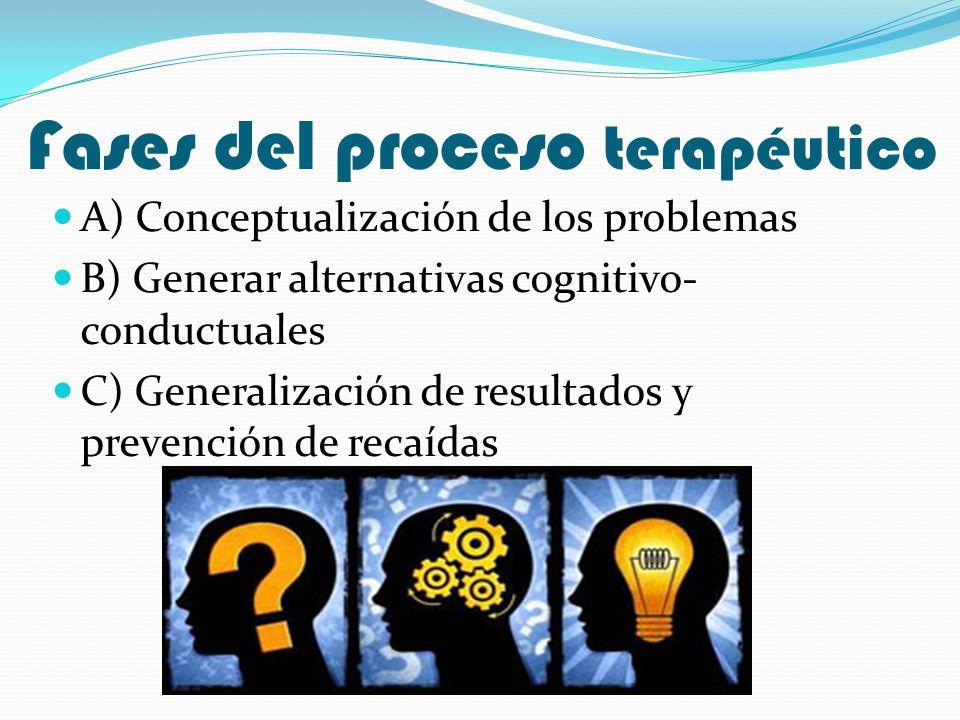 Fases del proceso terapéutico