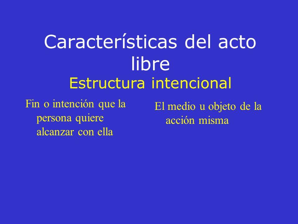 Características del acto libre Estructura intencional