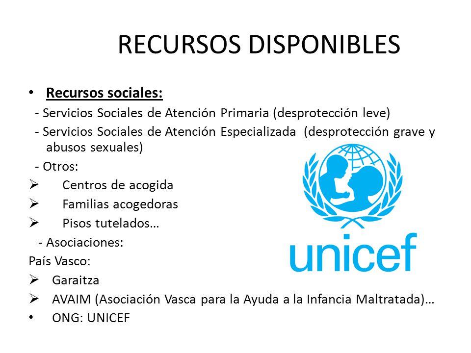 RECURSOS DISPONIBLES Recursos sociales: