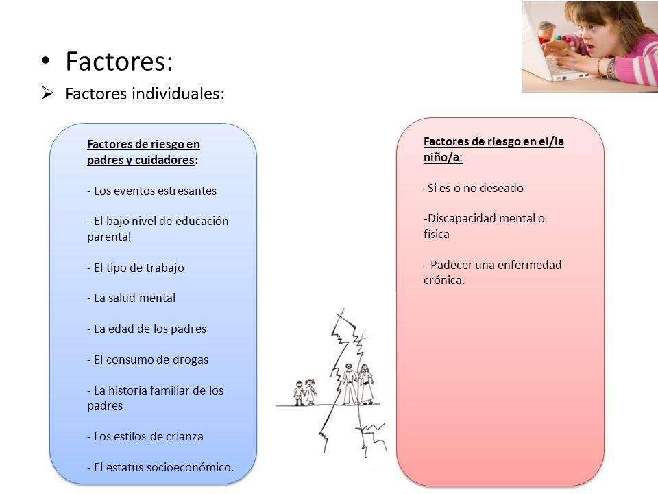 Factores: Factores individuales: Factores de riesgo en el/la niño/a: