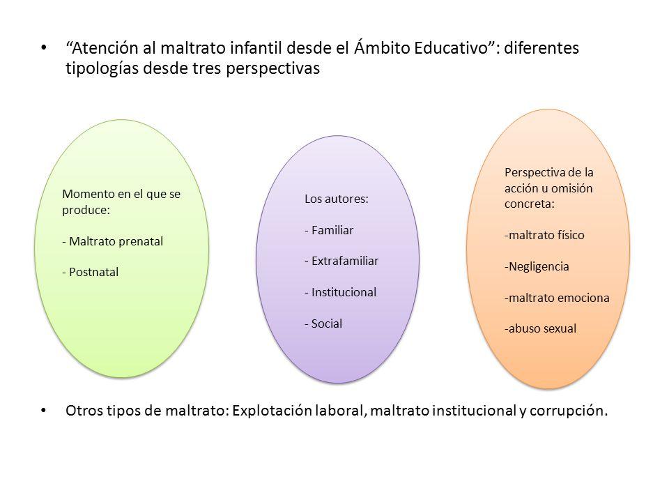 Atención al maltrato infantil desde el Ámbito Educativo : diferentes tipologías desde tres perspectivas