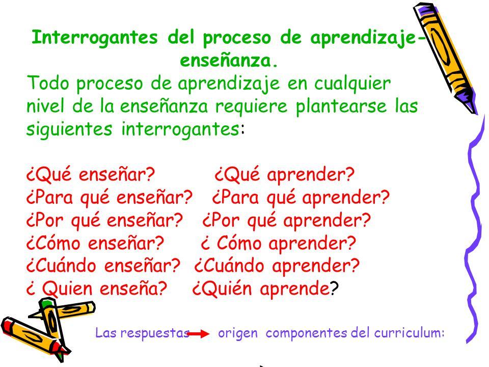 Interrogantes del proceso de aprendizaje- enseñanza.
