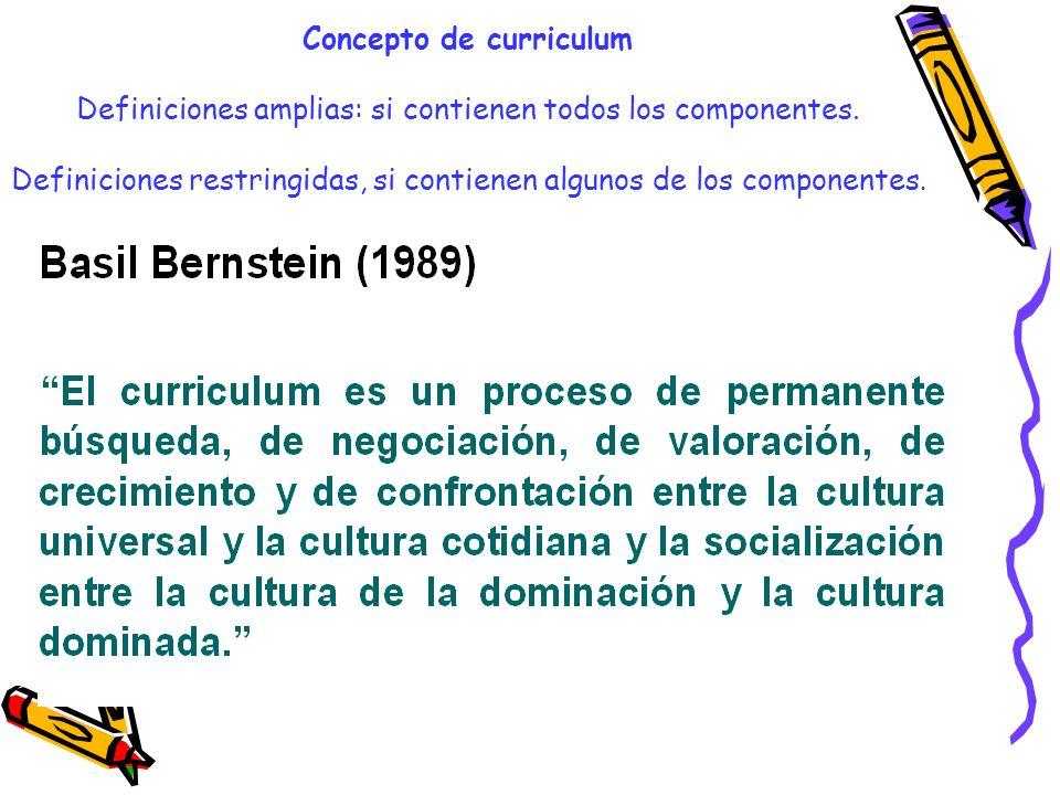 Concepto de curriculum