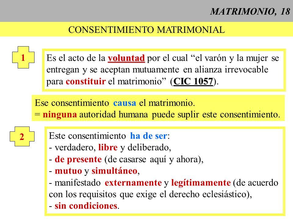 CONSENTIMIENTO MATRIMONIAL