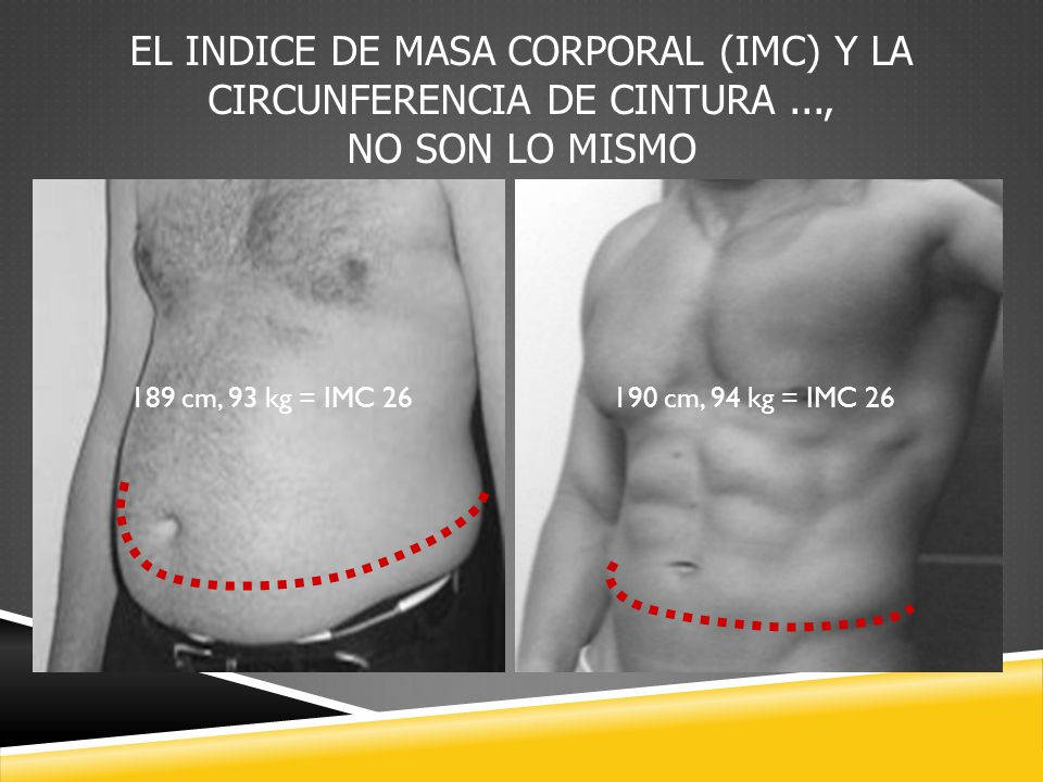 El indice de masa corporal (IMC) y la circunferencia de cintura