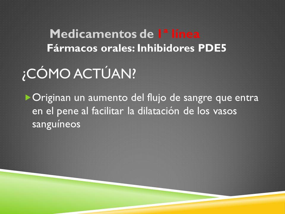 ¿cómo actúan Fármacos orales: Inhibidores PDE5