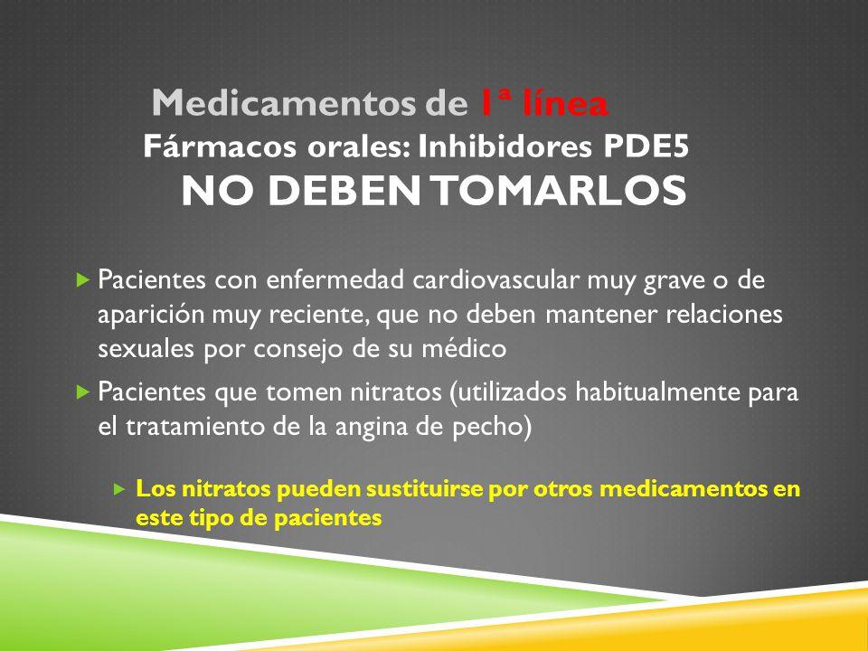 No deben tomarlos Fármacos orales: Inhibidores PDE5