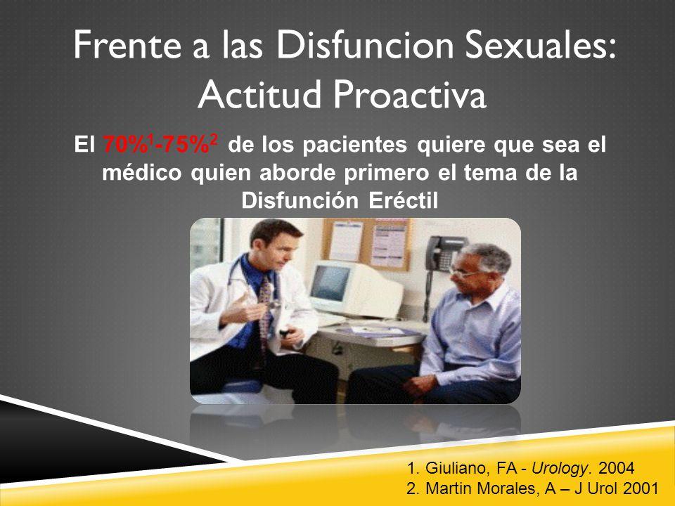Frente a las Disfuncion Sexuales: Actitud Proactiva